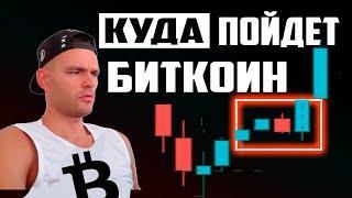 Куда пойдет биткоин! Прогноз криптовалюты BTC