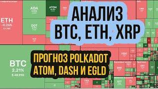 Polkadot прогноз - Цели и уровни! Прогноз btc, eth, xrp, dash, atom, egld. анализ эфириум и ripple