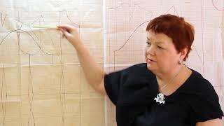 Система 10 мерок  - Ирина Михайловна Паукште