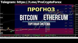 Bitcoin BTC. Ethereum ETH. ПРОГНОЗ 10.09.20. Торговая Система. Криптовалюта Биткоин и Эфириум.