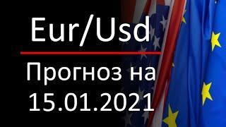 Прогноз форекс 15.01.2021, курс доллара eurusd. Forex. Трейдинг с нуля, трейдинг для новичков