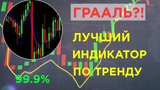 Бинарные опционы Как заработать в интернете. Индикатор без перерисовки. Индикатор для тренда. Форекс