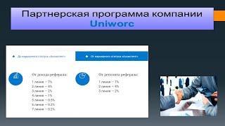 Партнерская программа компании Uniworc