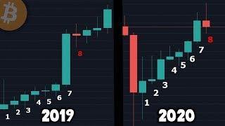 НЕ ВЗДУМАЙ ШОРТИТЬ биткоин! / BTC купить прогноз цена 2020