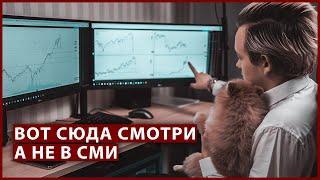 Инвестор о ситуации на рынке в кризис 2020. Что происходит на рынках? Инвестиции в кризис 2020.