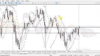Курс доллара, нефть, FOREX - обзор рынка на 14.01.2020