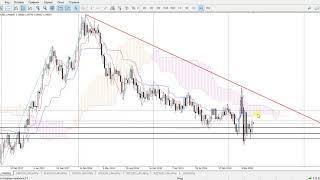 Курс доллара, нефть, ФОРЕКС - обзор рынка на 4 мая 2020г.
