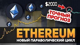 ETHEREUM 2000$ - ТОЧНАЯ ДАТА... ПАРАБОЛИЧЕСКИЙ РОСТ НЕИЗБЕЖЕН!
