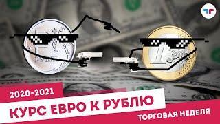 Курс Евро к Рублю в 2020-2021 гг - ТелеТрейд Торговая Неделя