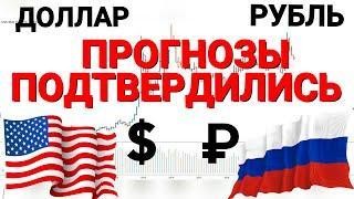 Курс доллара USD RUB на 3 ноября | Индексы S&P500 | NASDAQ |
