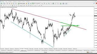 Прогноз форекс на 19 апреля 2021. S&P500. Форекс сигналы. Аналитика Forex. EUR|GBP|JPY|AUD|CHF
