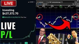JEROME POWELL LIVE!! – Live Trading, Robinhood Options, Day Trading & STOCK MARKET NEWS TODAY