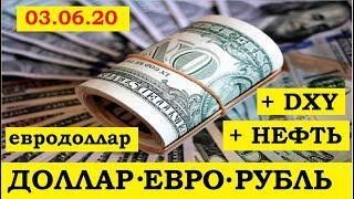 Курс доллара на сегодня 03.06,курс рубля, евродоллар,курс евро, DXY, нефть. Прогноз.Аналитика