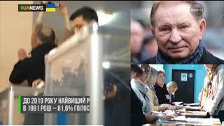 Вибори 2019: Зеленський побив рекорд усіх президентів України [укр. 22.04.2019]