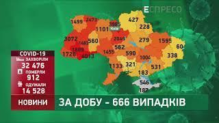 Коронавірус в Україні: статистика за 16 червня