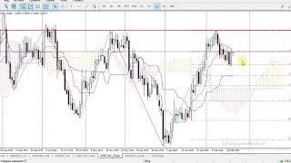 Курс доллара, нефть, FOREX - обзор рынка на 21.02.2020