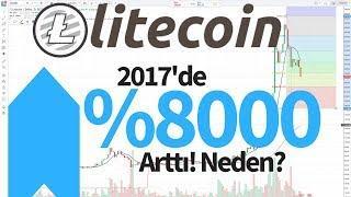 Litecoin (LTC) Nedir? Neden %8000 Arttı? Litecoin Teknik Analiz (28 Aralık 2017)