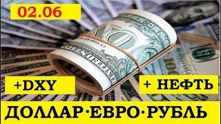 Курс доллара на сегодня 02.06, курс евро, курс рубля, DXY, нефть. Прогноз.Аналитика