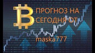 Прогноз цены на биткоин и другие криптовалюты 8.02.2021