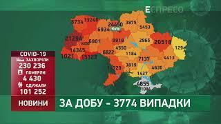 Коронавірус в Україні: статистика за 5 жовтня