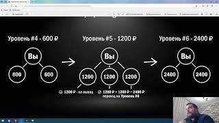 #Неработа .  Маркетинг . Заработок, не выходя из дома  -5 000 000 руб,  вложив -100 руб!