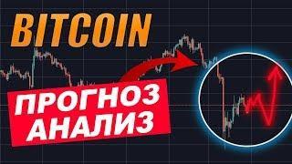 Криптовалюта Биткоин Прогноз | Когда покупать Bitcoin?