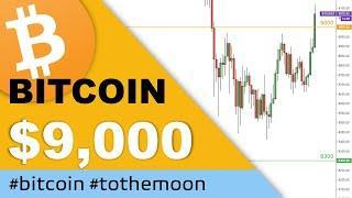 Биткоин Уровень $9,000 Опять | Bitcoin Курс Прогноз | 05.03.2020
