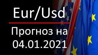 Прогноз форекс, курс доллара eurusd, 04.01.2021. Forex. Трейдинг с нуля для новичков.