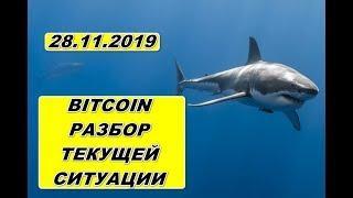 Прогноз курса криптовалют BTC, BCH, ETH, MATIC 28.11.2019