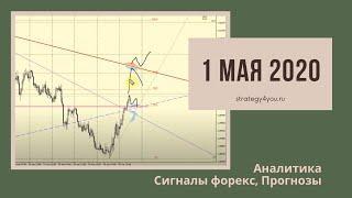 Прогноз курса EUR USD (+9 пар) на 1 МАЯ 2020 + сигналы, обзоры, аналитика форекс | Strategy4you