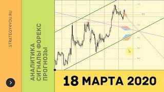 Прогноз курса EURUSD (+9 пар) на 18 МАРТА 2020 + сигналы, обзоры, аналитика форекс | Strategy4you.ru