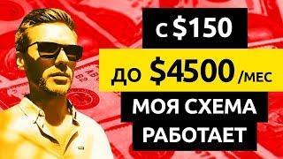ПРОРЫВ с $150 к $4500 ЕЖЕМЕСЯЧНОГО ЗАРАБОТКА В ИНТЕРНЕТЕ. Денежное изобилие!
