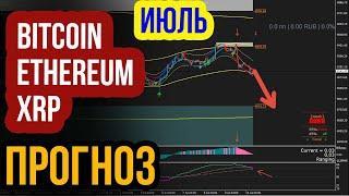 Обзор БИТКОИН, Эфириум, Рипл! Прогноз BITCOIN и других криптовалют  Новости BTC, ETH, XRP