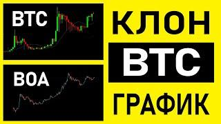 Bitcoin доказательство параболического роста! Биткоин обзор