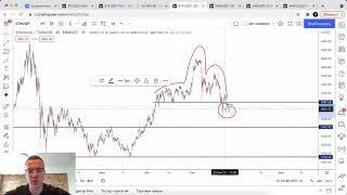 Прогноз цены на Биткоин и другие криптовалюты (26 сентября)