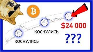 $24 000 или $40 000? | Биткоин Прогноз Крипто Новости | Bitcoin BTC Как заработать 2021 ETH