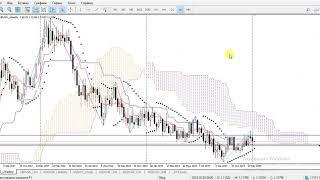 Курс доллара, нефть, FOREX - обзор рынка на 13.01.2020
