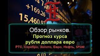 Обзор рынков. Прогноз курса Рубля Доллара Еевро. Серебро, Нефть, РТС, Доллар, Рубль, SP500, Золото.
