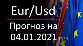 Прогноз форекс, курс доллара eurusd, 04.01.2021, 07:30. Forex. Трейдинг с нуля для новичков.