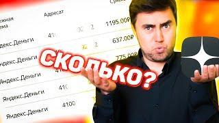 СКОЛЬКО ЗАРАБОТАЛ НА ЯНДЕКС ДЗЕН ВИДЕО: итоги. Начинаю тестировать Яндекс Эфир, показываю канал