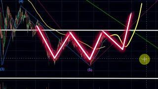 Супер новость DASH   Прогноз Биткоин BTC ETH XRP DXY MATIC ADA TKO QNT новости обзор криптовалют