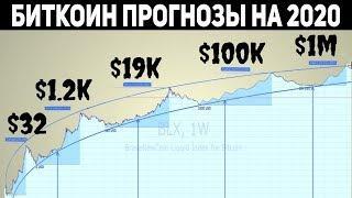 КРИПТОВАЛЮТА Bitcoin (БИТКОИН BTC) до 200 000$ ЛУЧШИЕ ПРОГНОЗЫ ЦЕНЫ 2020 ДАСТ Х10-20