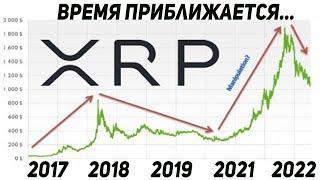 ЛЕД ТРОНУЛСЯ! СУДЬБА XRP ОБРЕЧЕНА НА РОСТ! RIPPLE РАКЕТА НА СТАРТЕ 2020 ПРОГНОЗ ЭКСПЕРТА