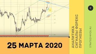Прогноз курса EURUSD (+9 пар) на 25 МАРТА 2020 + сигналы, обзоры, аналитика форекс | Strategy4you.ru