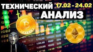 Bitcoin (BTC), Ethereum (ETH) и XRP RIPPLE ПРОГНОЗ КУРСА В РАМКАХ ТЕХНИЧЕСКОГО АНАЛИЗА