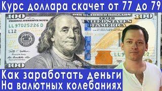 Падение курса рубля как сохранить деньги прогноз курса доллара евро рубля валюты на апрель 2020