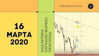 Прогноз курса EURUSD (+9 пар) на 16 МАРТА 2020 + сигналы, обзоры, аналитика форекс | Strategy4you.ru