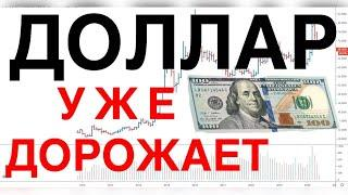 Курс доллара USD RUB от 15 сентября | Индексы S&P500 | NASDAQ