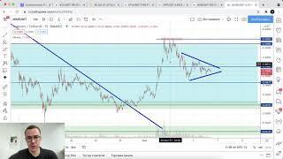 Прогноз цены на Биткоин и другие криптовалюты (6 июня)
