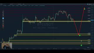 Биткоин прогноз. Bitcoin прогноз. Btc прогноз. Bitcoin live. btc usd. Курс btc